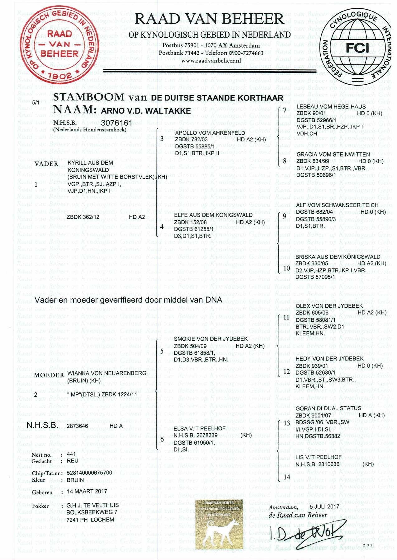 Stamboom Arno van de Waltakke